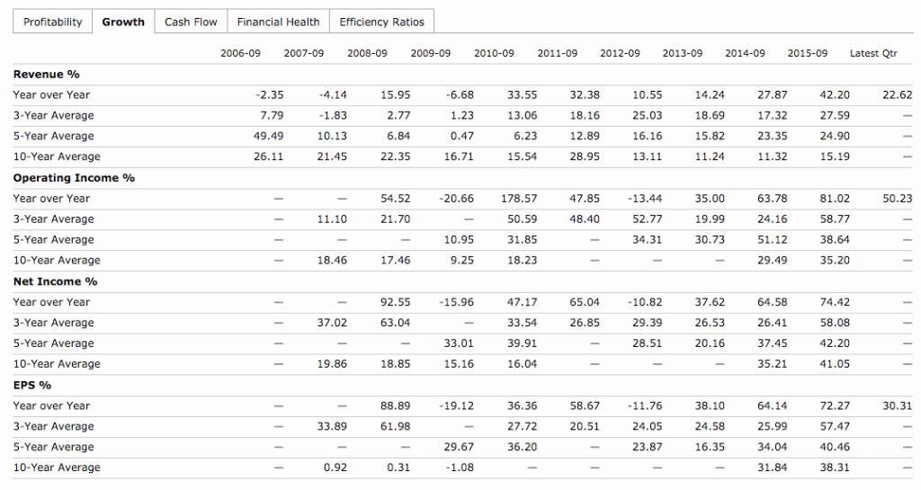 comprar acciones 31