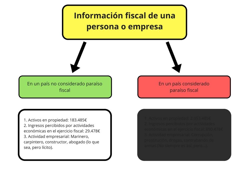 informacion-fiscal-de-una-persona-o-empresa-2