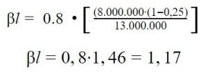 Cómo se apalanca el coeficiente beta -