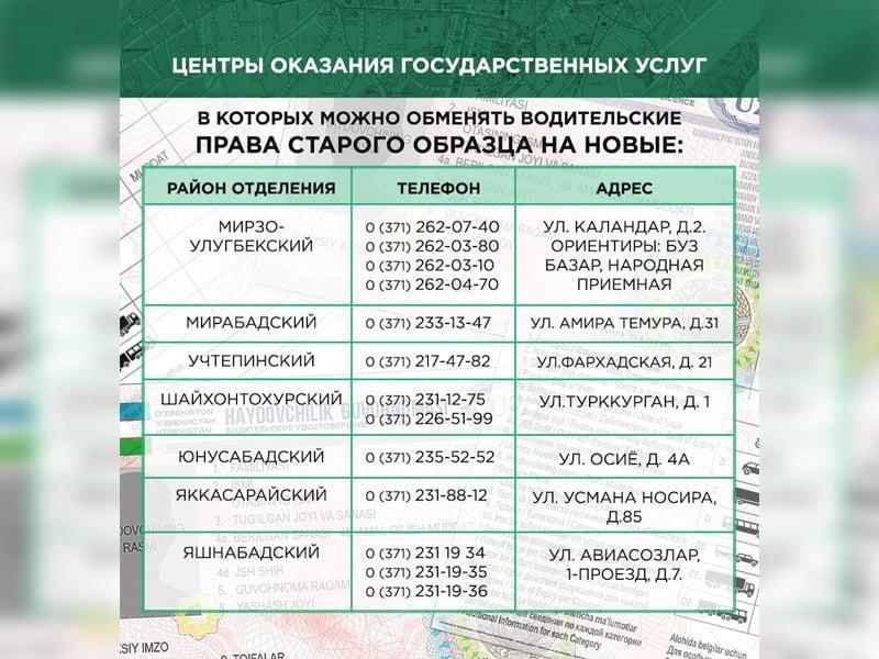 адреса центров оказания госуслуг Единое окно - где заменить права в Ташкенте