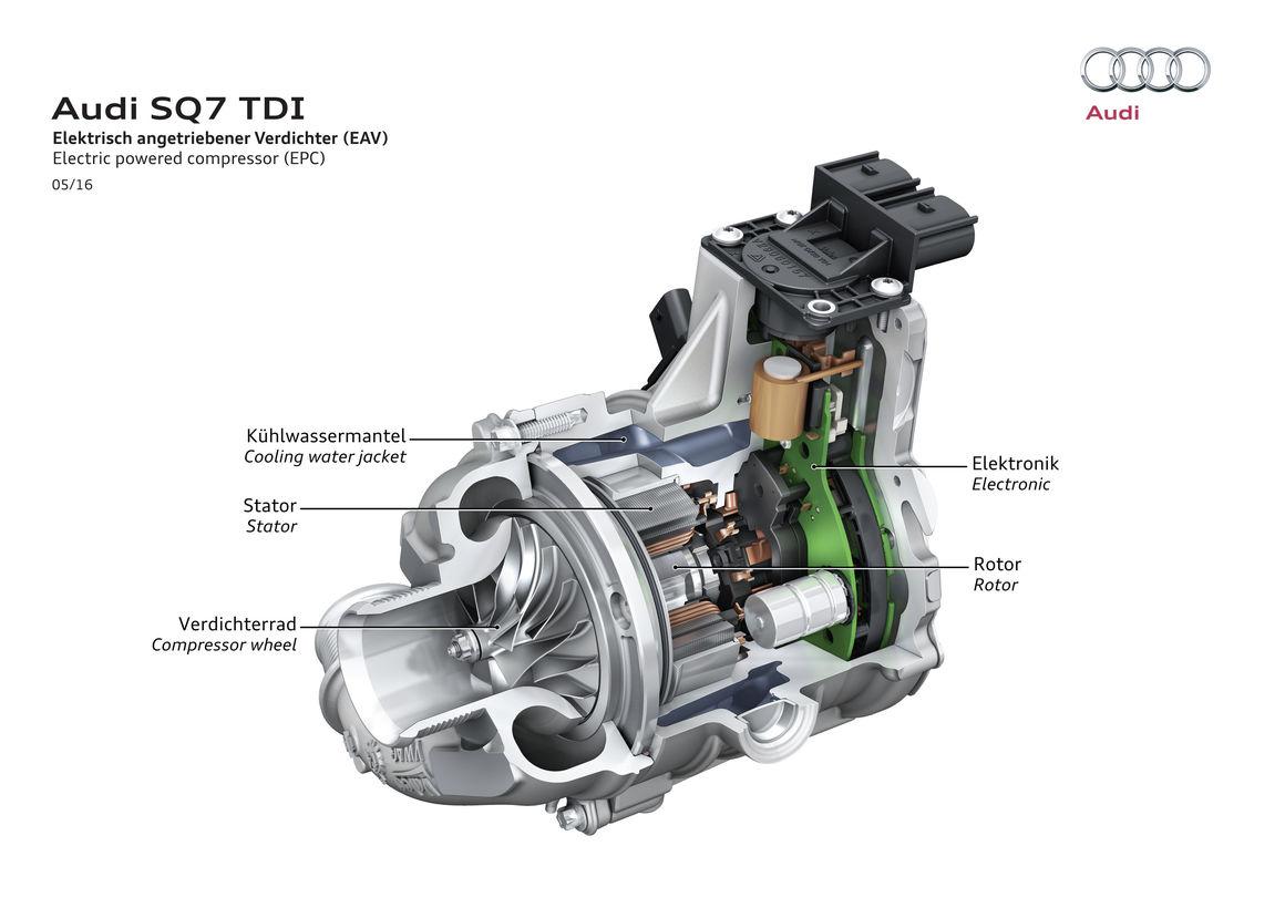 Audi Il Futuro Dei Motori A Combustione