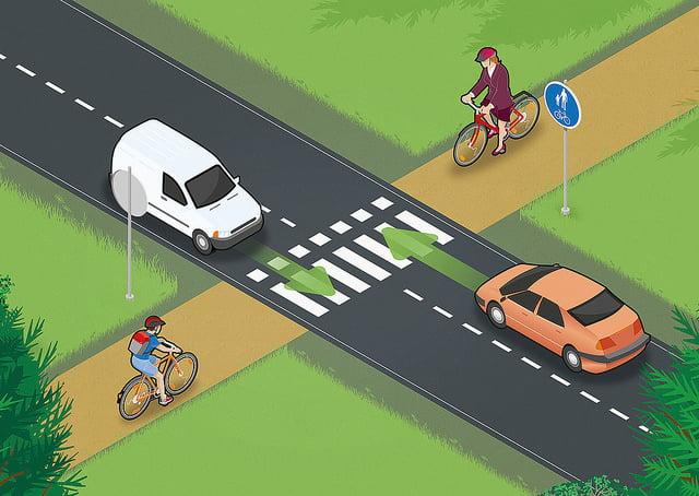 Milloin Pyöräilijä Väistää