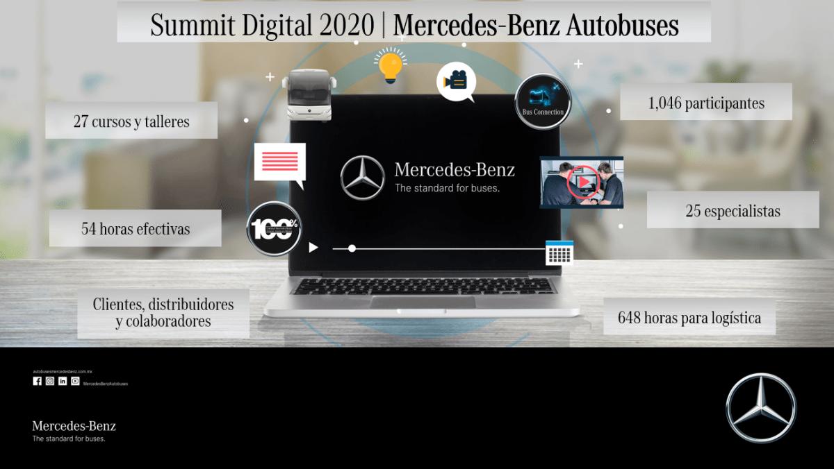 Concluye MB Autobuses Summit Digital 2020