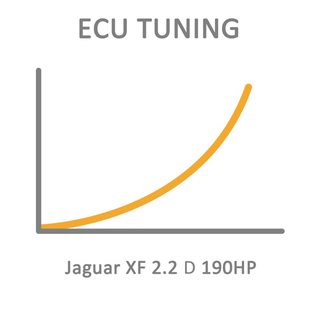 Jaguar Xf 2 2 D 190hp Ecu Tuning Remapping Programming