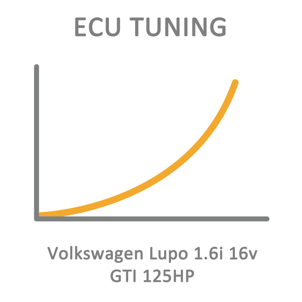 Volkswagen Lupo 1 6i 16v Gti 125hp Ecu Tuning Remapping