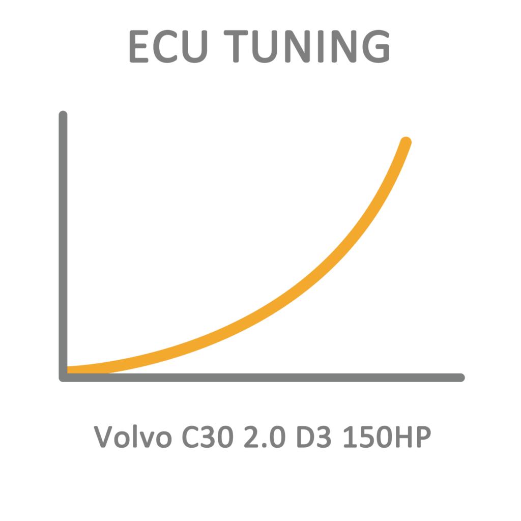 Volvo C30 2 0 D3 150hp Ecu Tuning Remapping Programming
