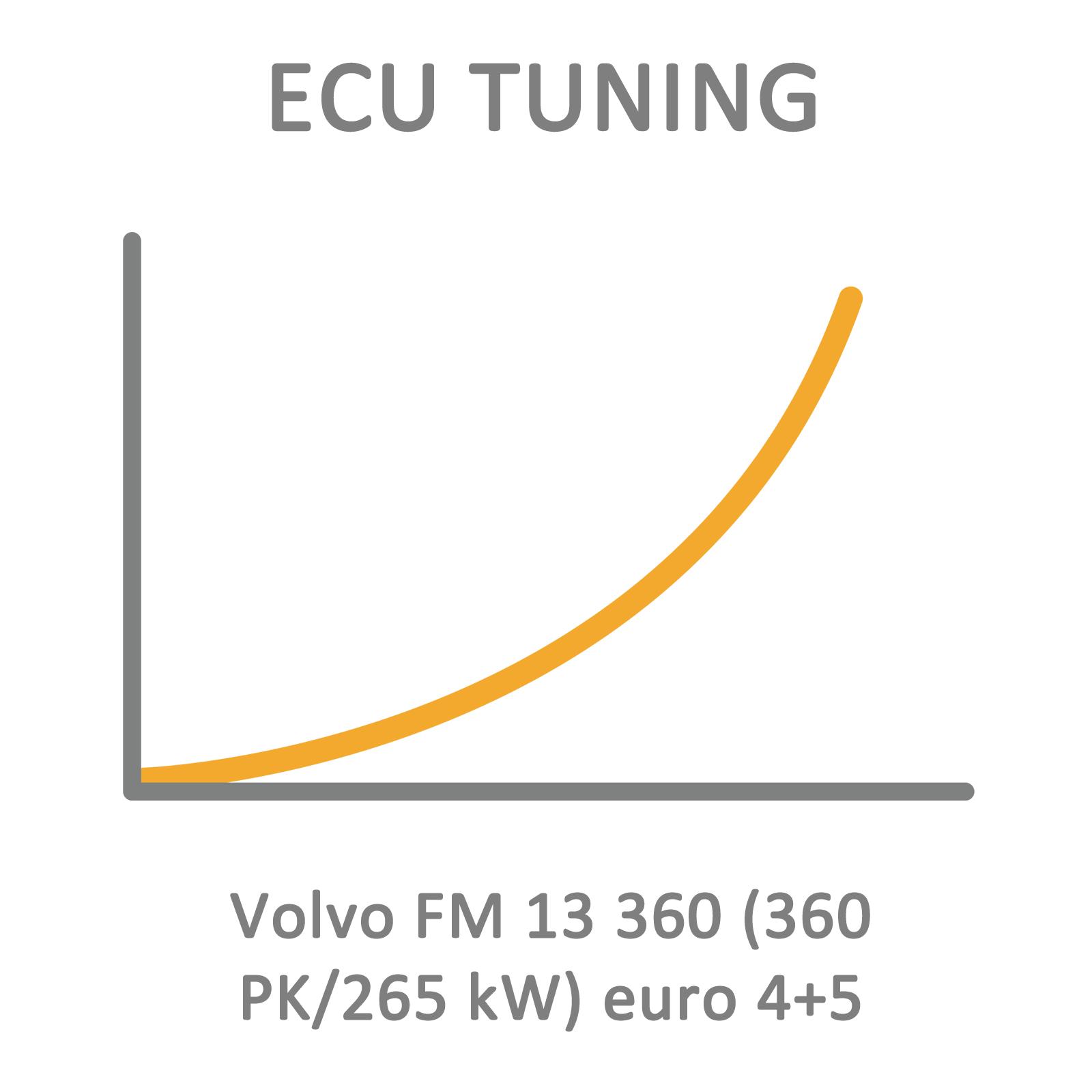 Volvo Fm 13 360 360 Pk 265 Kw Euro 4 5 Ecu Tuning
