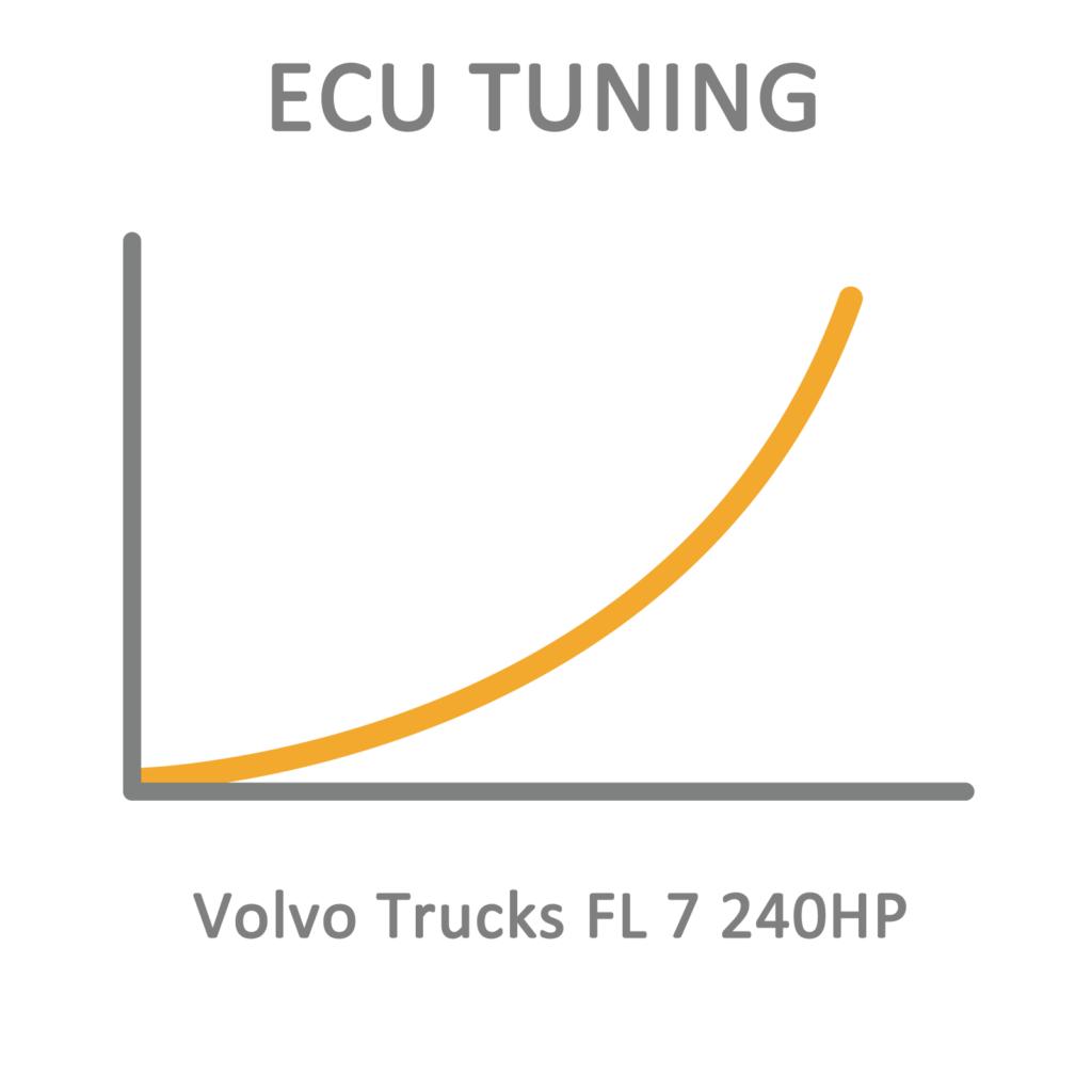 Volvo Trucks Fl 7 240hp Ecu Tuning Remapping Programming