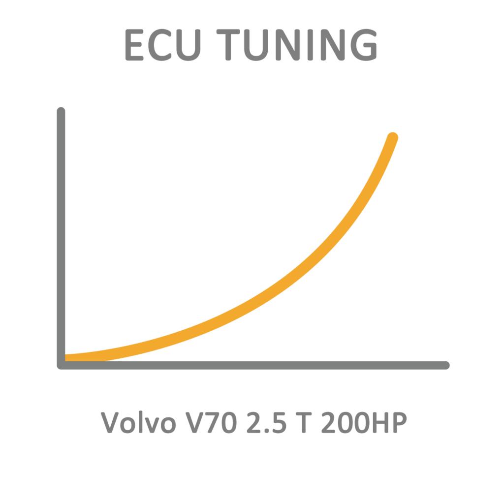 Volvo V70 2 5 T 200hp Ecu Tuning Remapping Programming