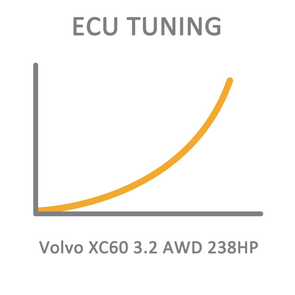 Volvo Xc60 3 2 Awd 238hp Ecu Tuning Remapping Programming
