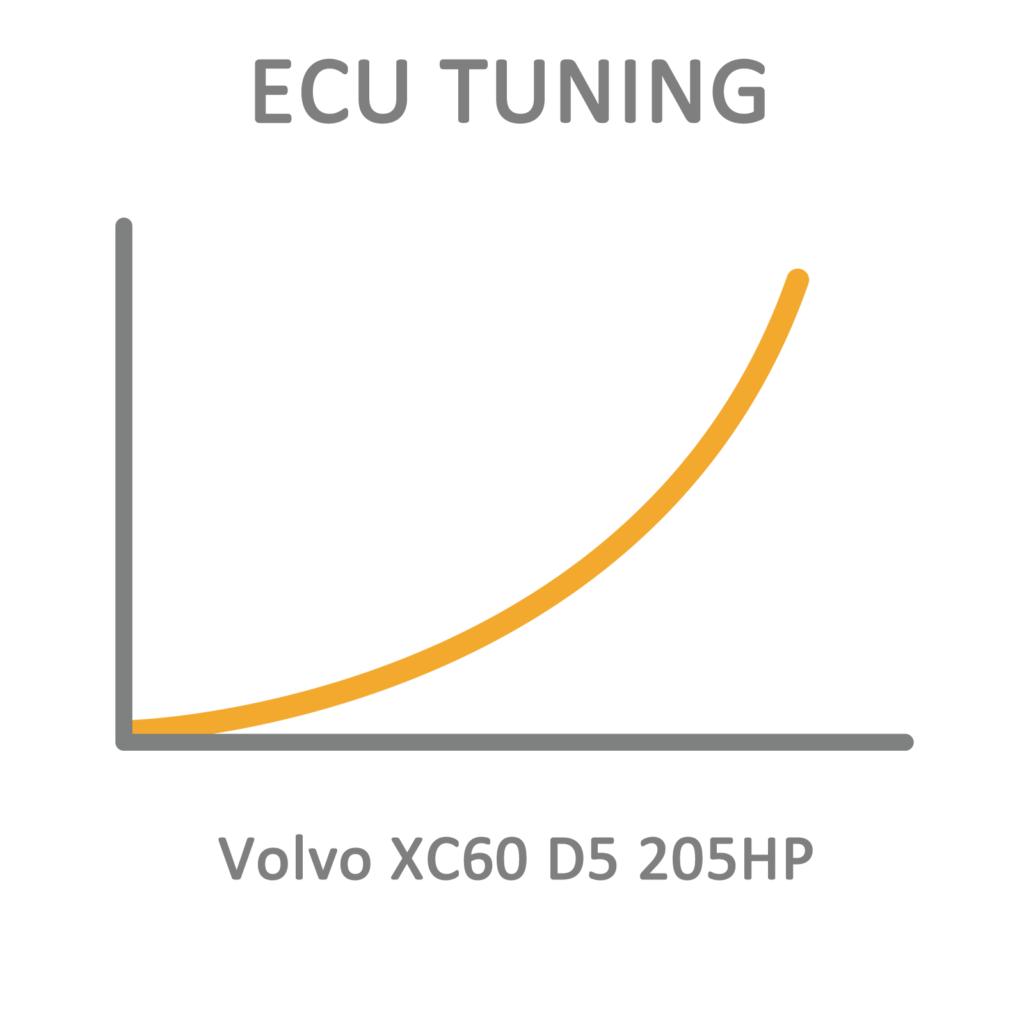 Volvo Xc60 D5 205hp Ecu Tuning Remapping Programming