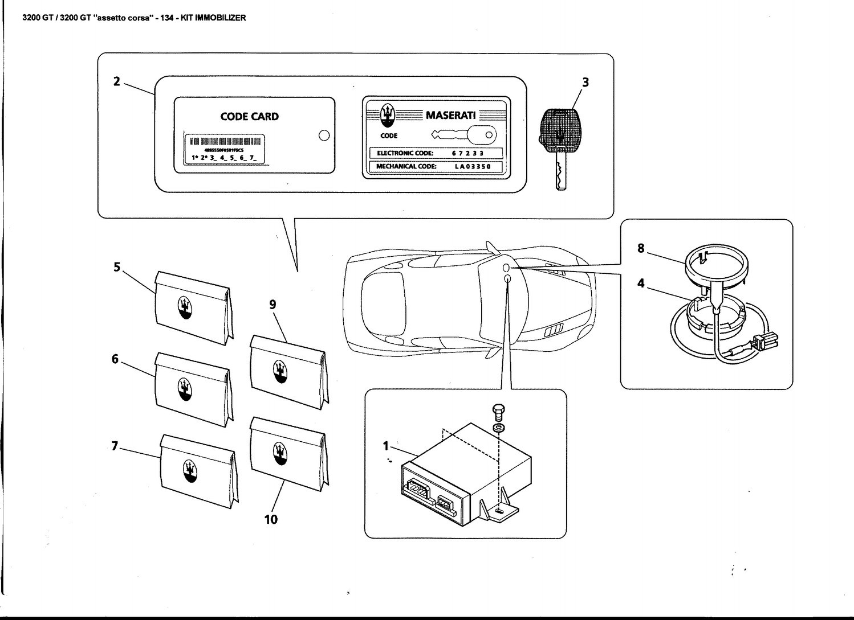 Kit Immobilizer