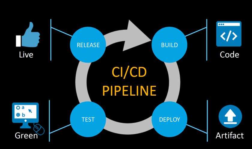 CI-CD