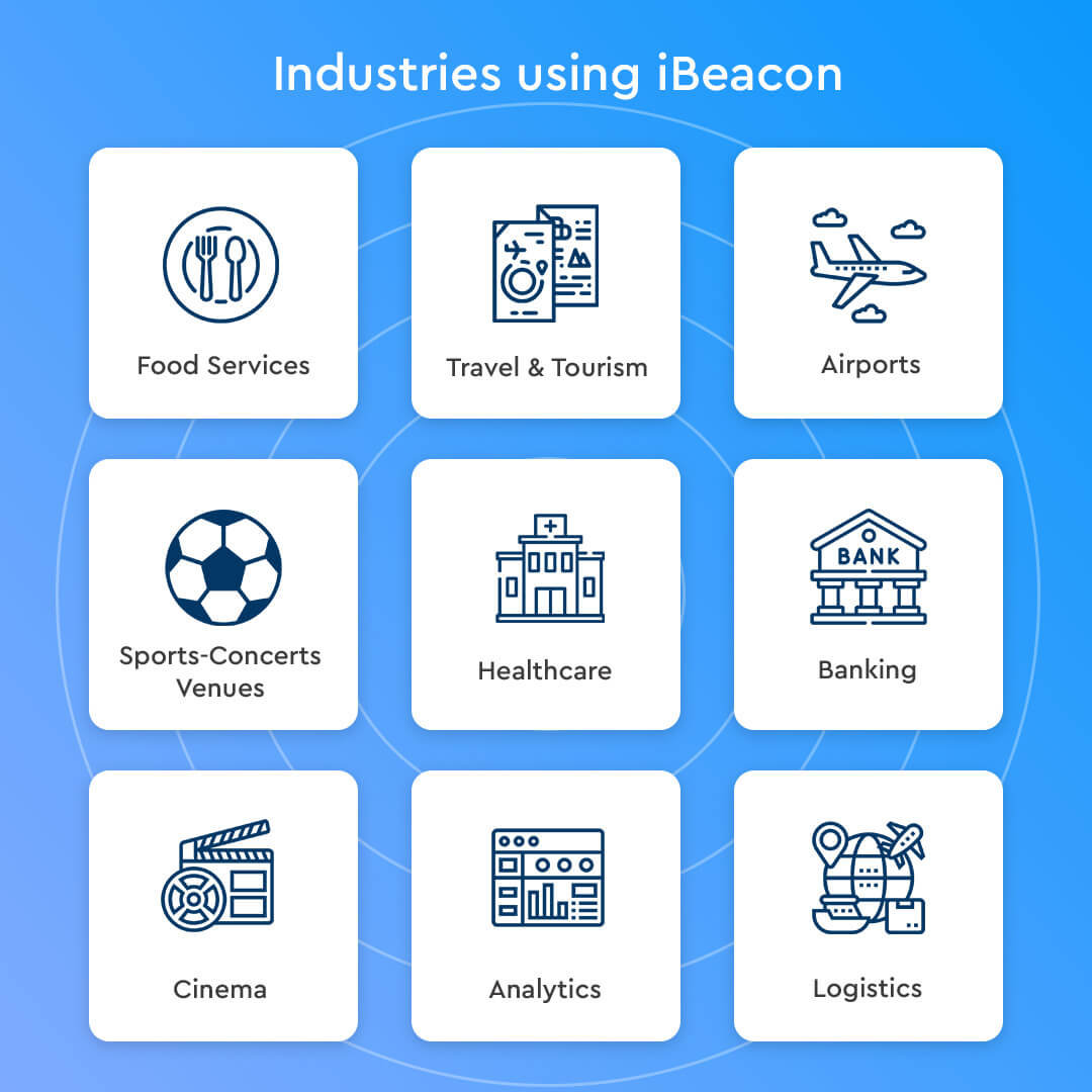 iBeacons are used in more industries