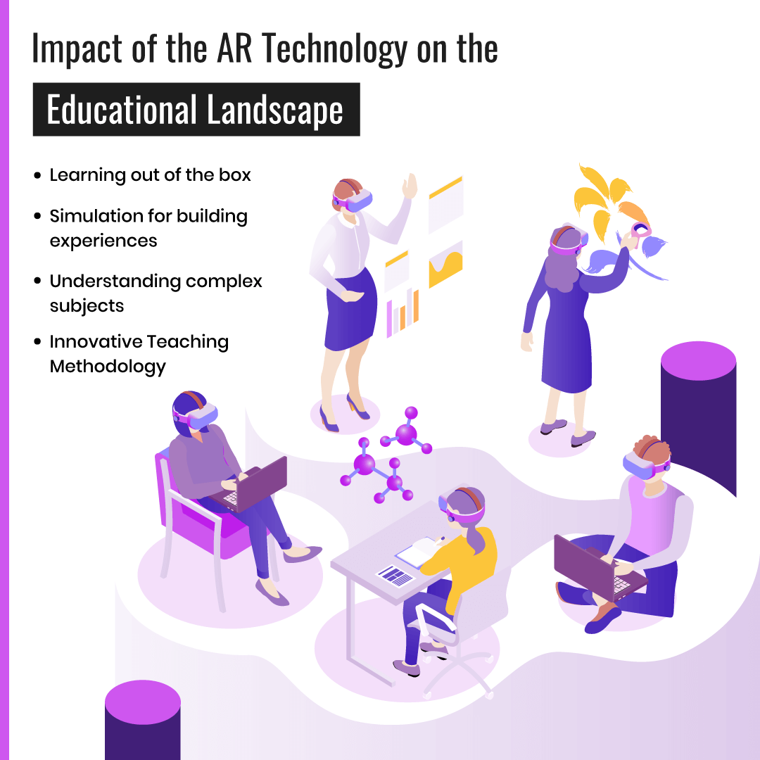 How Augmented Reality Impact The Future of Education [2020]