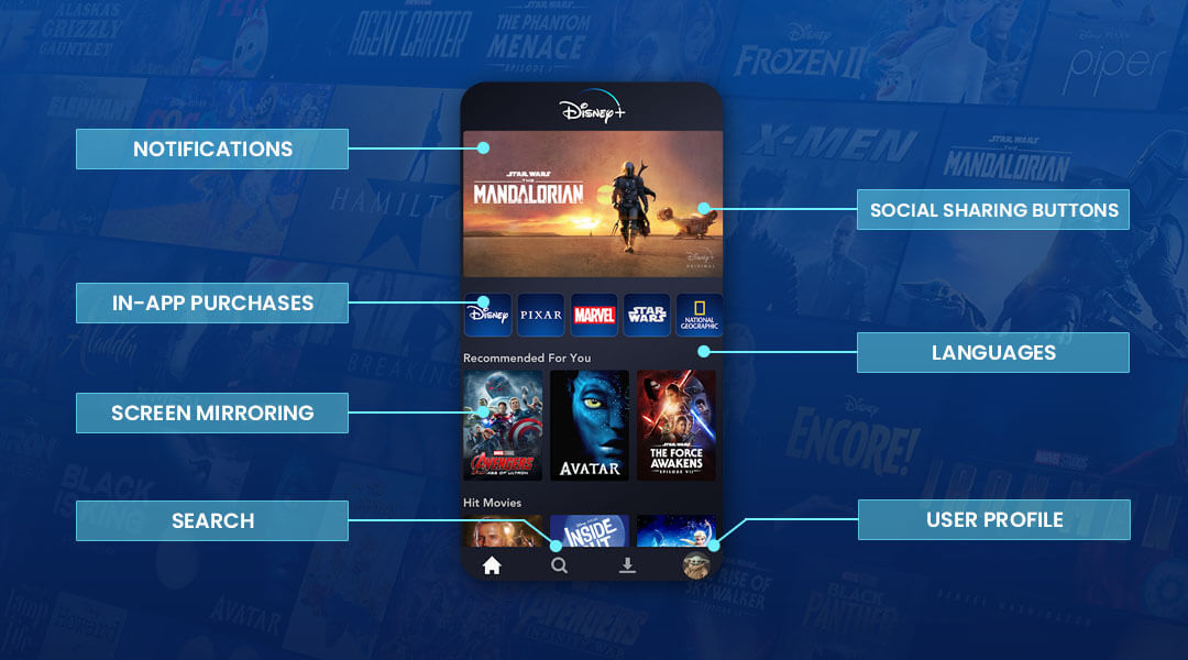 Buzzing Features for Disney Streaming App