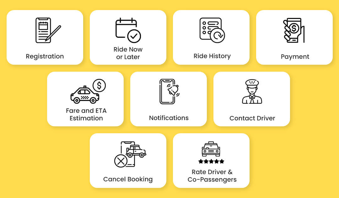 Passengers | Features in Our Ridesharing App