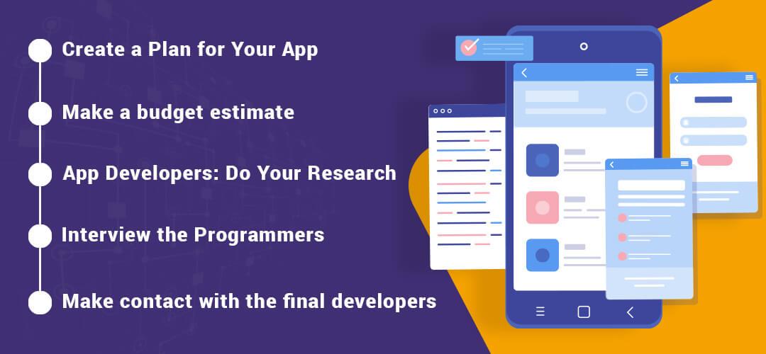 Best Way to Outsource App Development