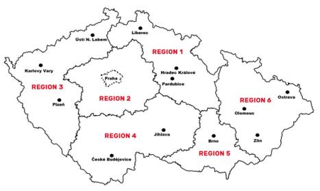 regionální zástupci