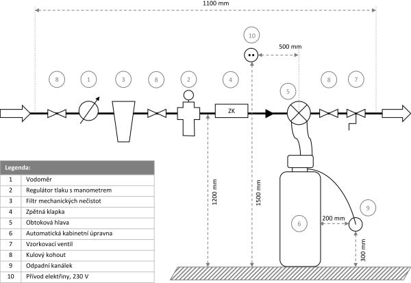 Antarktis KX5: Změkčovací kabinetní úpravna vody pro snížení tvrdosti vody - schéma zapojení