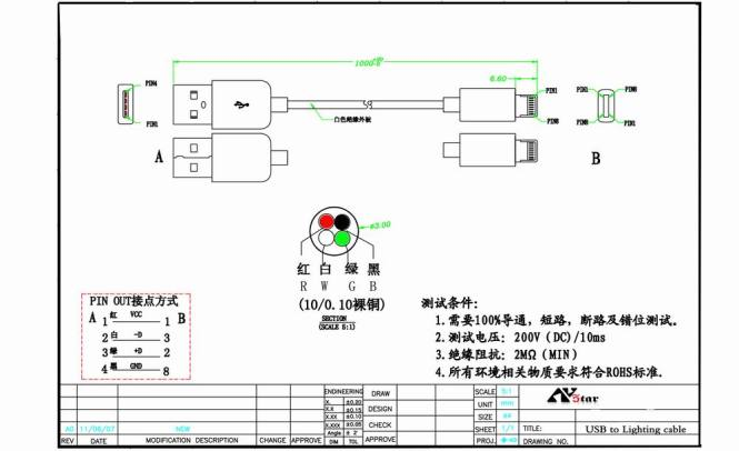 iphone usb charger wiring diagram wiring diagram iphone charging cable wiring diagram