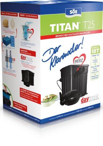 s 246 ll 14448 titan t25 kit de filtration avant le printemps