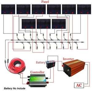 1.6kW Off Grid Tie Kits de panneaux solaires: 9x 180W Poly Panneau solaire + 3kW Off Grille Power Inverter + 45A solaire contrôleur de charge + Z Style kit de support + MC4solaire connecteur de chargement et câble