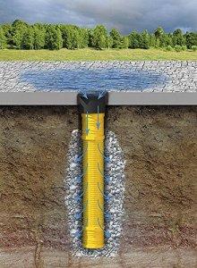Tuyau de drainage pour eau de pluie Ø 110 DN 100