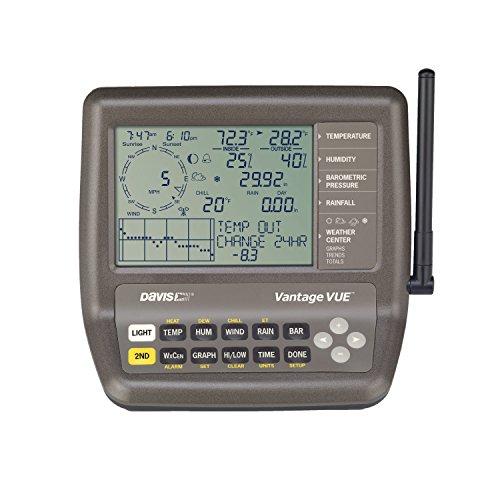 Davis Instruments Davis Vantage Vue 2nd Station Console/Receiver