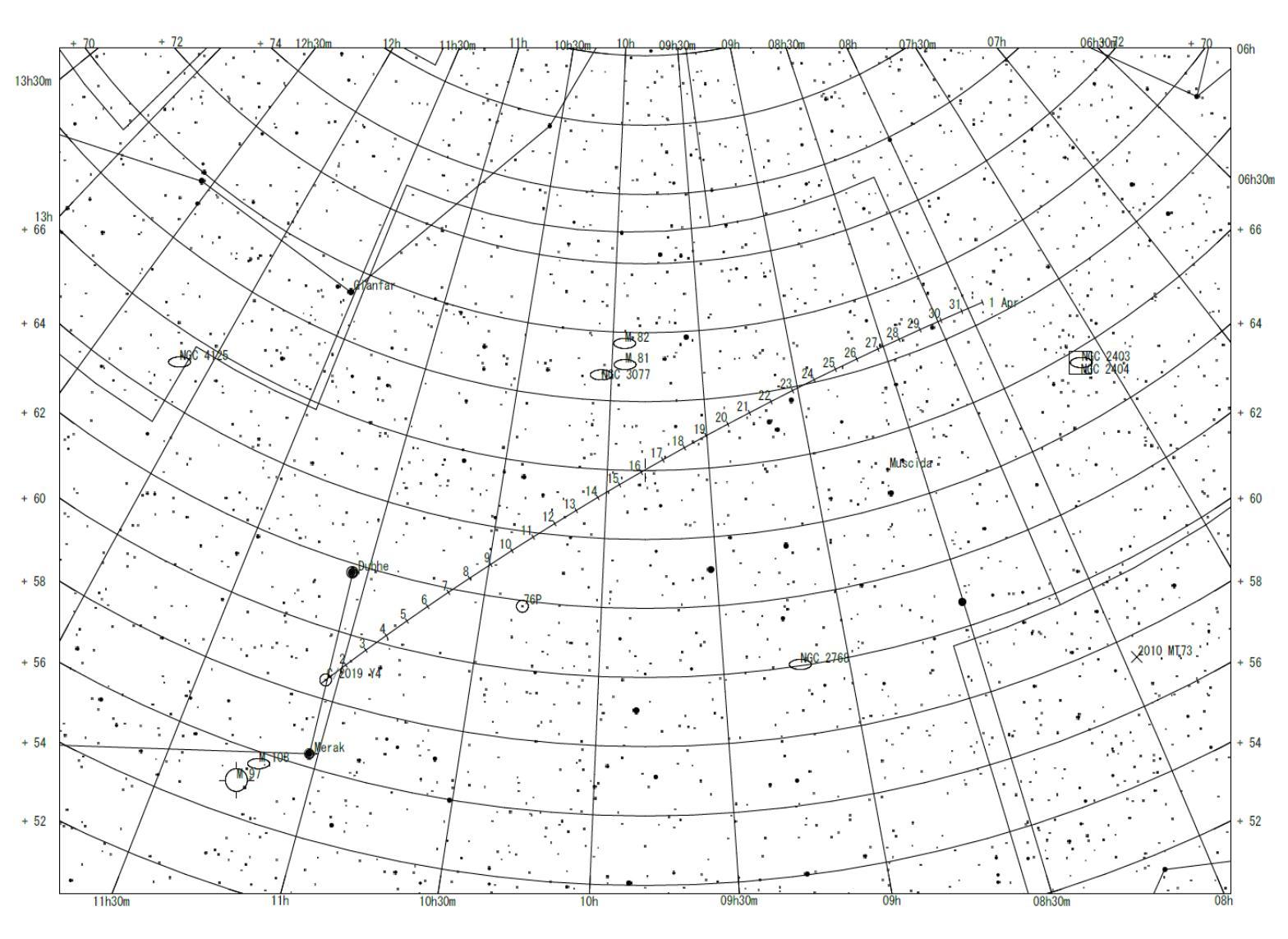 C2019Y4_Atlas_marzo_2020