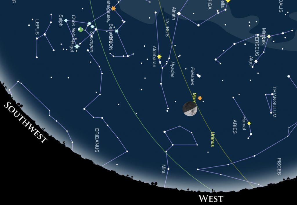 Congiunzione Marte Luna 210218
