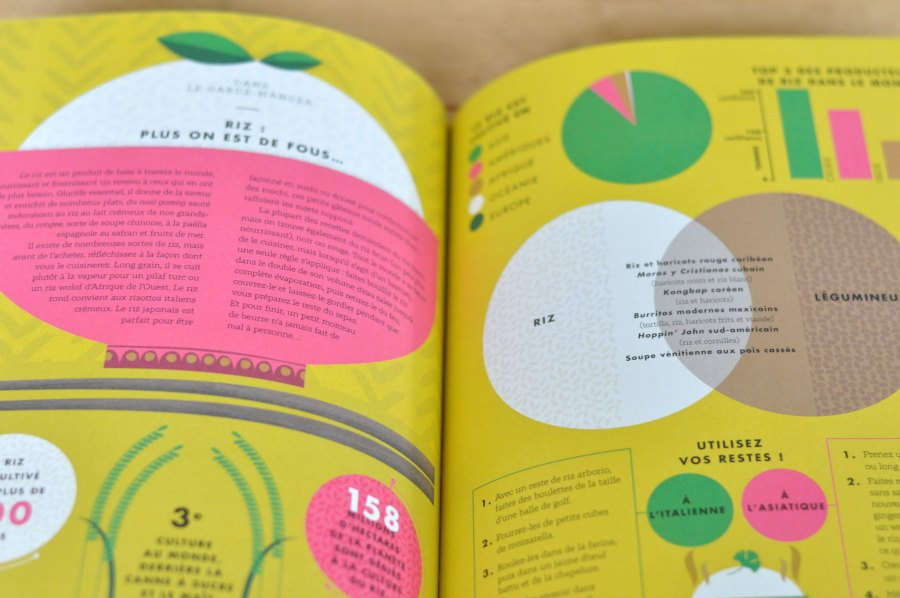 """Article """"Quoi de neuf dans ma bibliothèque#5?"""" paru sur www.avecpanache.ch"""