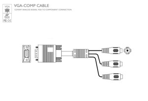 VGA to Component Cable [VGACOMPCABLE] : Avenview