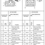 D859d 2012 Chevrolet Colorado Fuse Box Diagram Wiring Resources