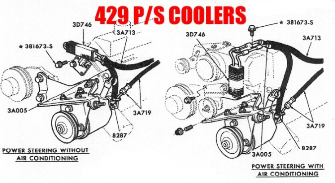 Power Steering Fluid Coolers Diagrams