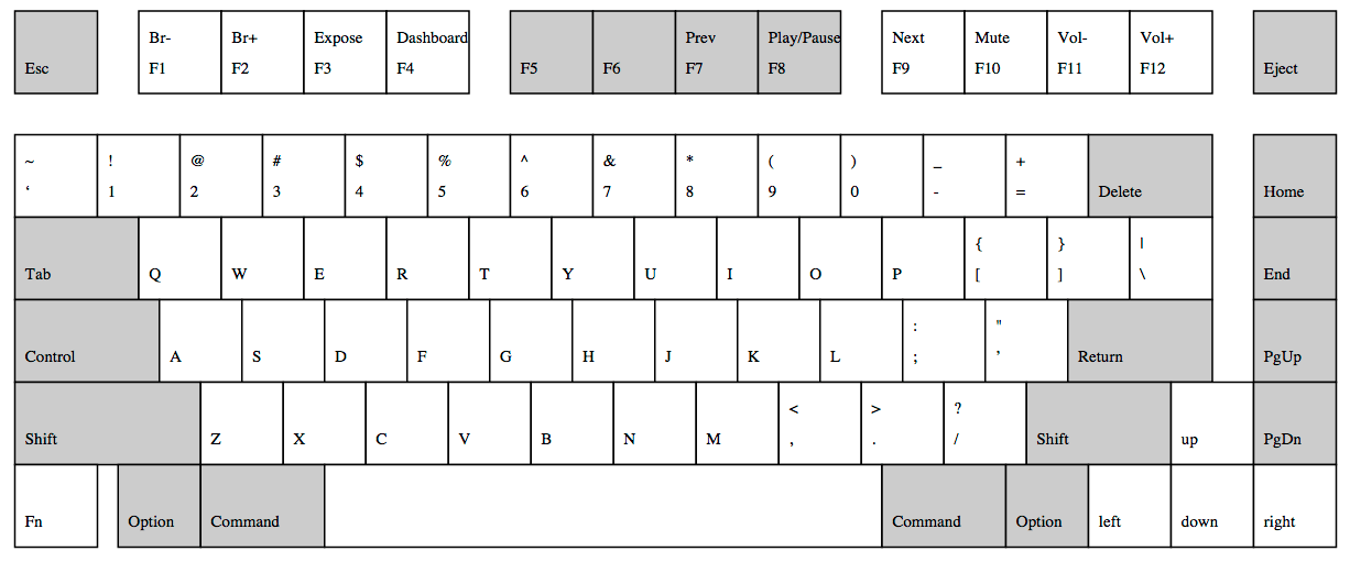 Keyboard Template  digital piano wikipedia  primary resources ict