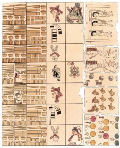 Fragmente von aztekischen Hieroglyphen-Gemälden aus der Königlichen Bibliothek zu Berlin -- Quelle: humboldt-portal.de