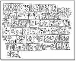 Documento sobre el credo y el decálogo. Fragmento Nr.XVI de la misma colección de Alejandro de Humboldt. (Quelle: HiN)