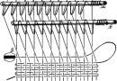 Schematische Darstellung der Mechanik eines Gewichtswebstuhls