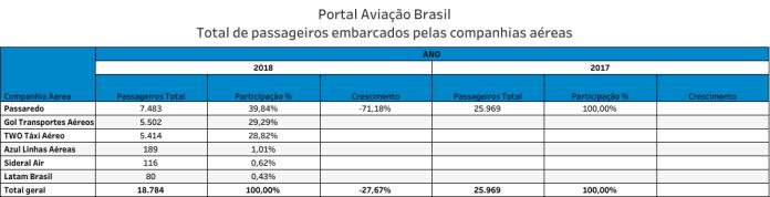Pampulha, Aeroporto de Belo Horizonte (Pampulha), Portal Aviação Brasil