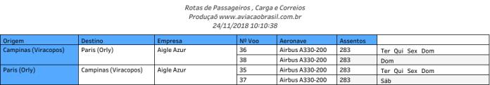 Aigle Azur, Aigle Azur (França), Portal Aviação Brasil