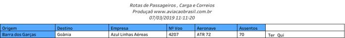 , Aeroporto de Barra dos Garças, Portal Aviação Brasil