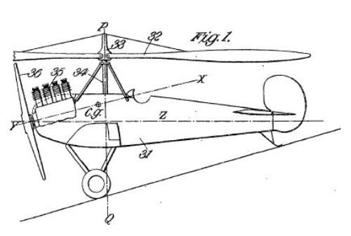 Líneas de empuje del rotor y de la hélice en un autogiro Cierva.