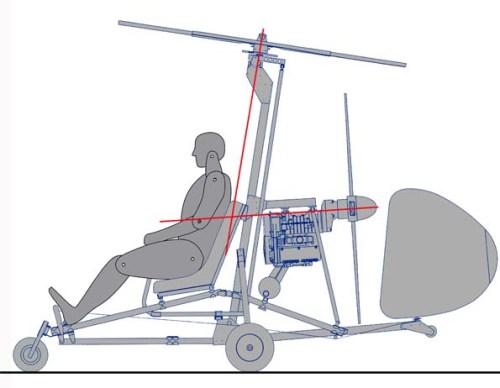 Líneas de empuje del rotor y de la hélice en un autogiro Air Command