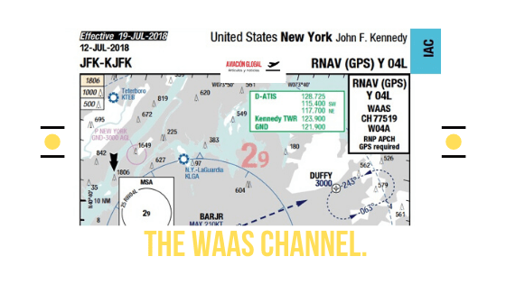 THE WAAS CHANNEL.
