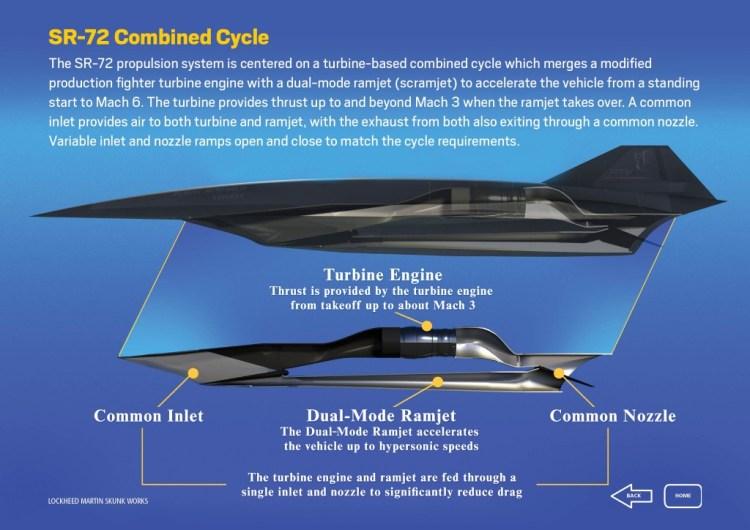 nuovo aereo americano SR-72
