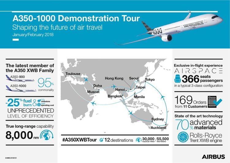 Infographics Airbus A350-1000 Demonstration Tour