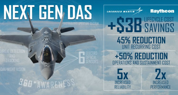 F35 Next Gen Distributed Aperture System