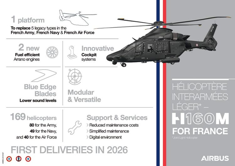Airbus Helicopter H160M Joint Light Helicopter Hélicoptère Interarmées Léger
