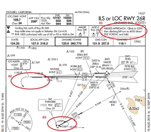 Why Do Pilots Go Around? - Missed Approach Example